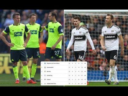 Fulham can follow Huddersfield through the Premier League trapdoor