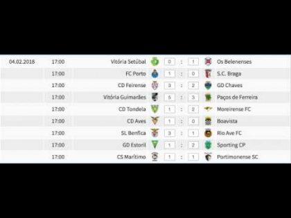 Portuguese Primeira Liga 2017/18