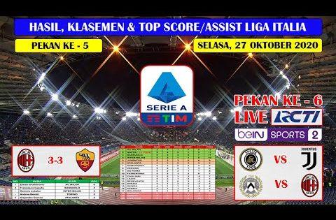 Hasil Liga Italia Tadi Malam Pekan Ke 5 ~ AC Milan VS AS Roma Liga Italia Serie A 2020/2021