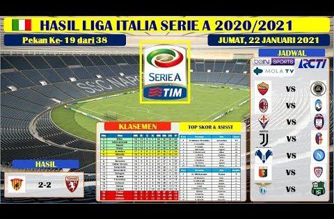 Hasil Liga Italia Hari ini Pekan 19 2021 ~ Klasemen, Top Skor, Assist, Card, & Next Jadwal.