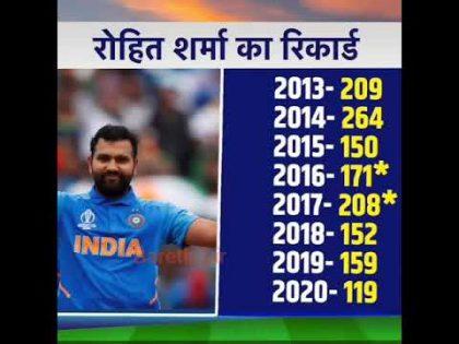 Rohit Sharma Records   Cricket News   Cricket Records   Rohit Sharma Batting   Rohit Sharma Record