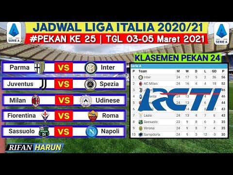 Jadwal Liga Italia Malam ini Pekan 25 | Juventus vs Spezia | Klasemen Serie A 2021 Terbaru|Live Rcti