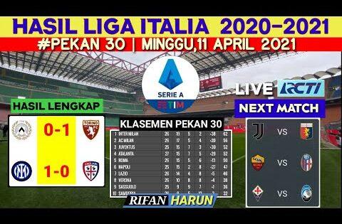 Hasil Liga italia Tadi Malam | Inter milan vs Cagliari | Klasemen Serie A 2021 Terbaru | Bola