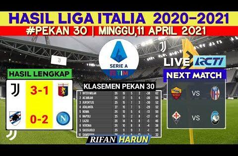 Hasil Liga italia Tadi Malam | Juventus vs Genoa | Klasemen Serie A 2021 Terbaru | Bola Tadi Malam