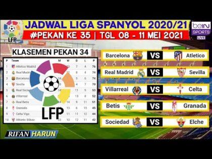 Jadwal Liga Spanyol Pekan 35 | Barcelona vs Atletico Madrid | Klasemen La Liga 2021 |Live Bein Sport
